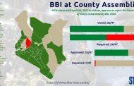 كينيا تتجه إلى استفتاء حيث أقر 15 مجلس مقاطعة أخرى مشروع القانون اليوم الثلاثاء